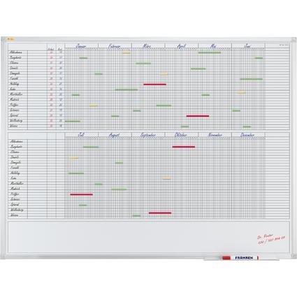 FRANKEN Planungstafel X-tra! Line, 12 Monate, 1.200 x 900 mm